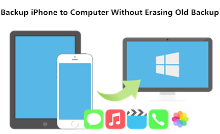 Save iPhone Backups on Computer Without Erasing Old Backup