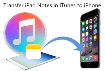 Transfer iPad Notes in iTunes to iPhone