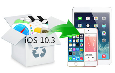 Updating to iOS 10.3 and Lost Messages, Contacts or Notes, How to Recover?