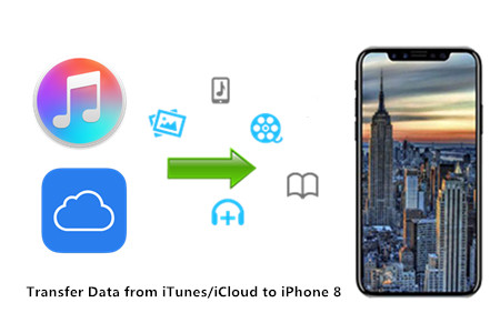 How to Transfer Data from iTunes/iCloud Backup to iPhone 8