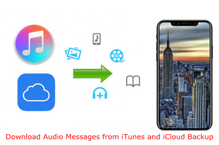 Download Audio Messages from iTunes and iCloud Backup