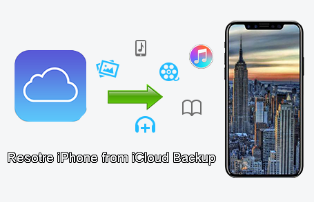 Backup and Restore iPhone 8/iPhone X Data from Backups